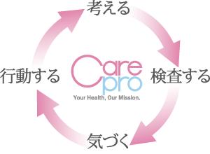 ケアプロ健康サイクル